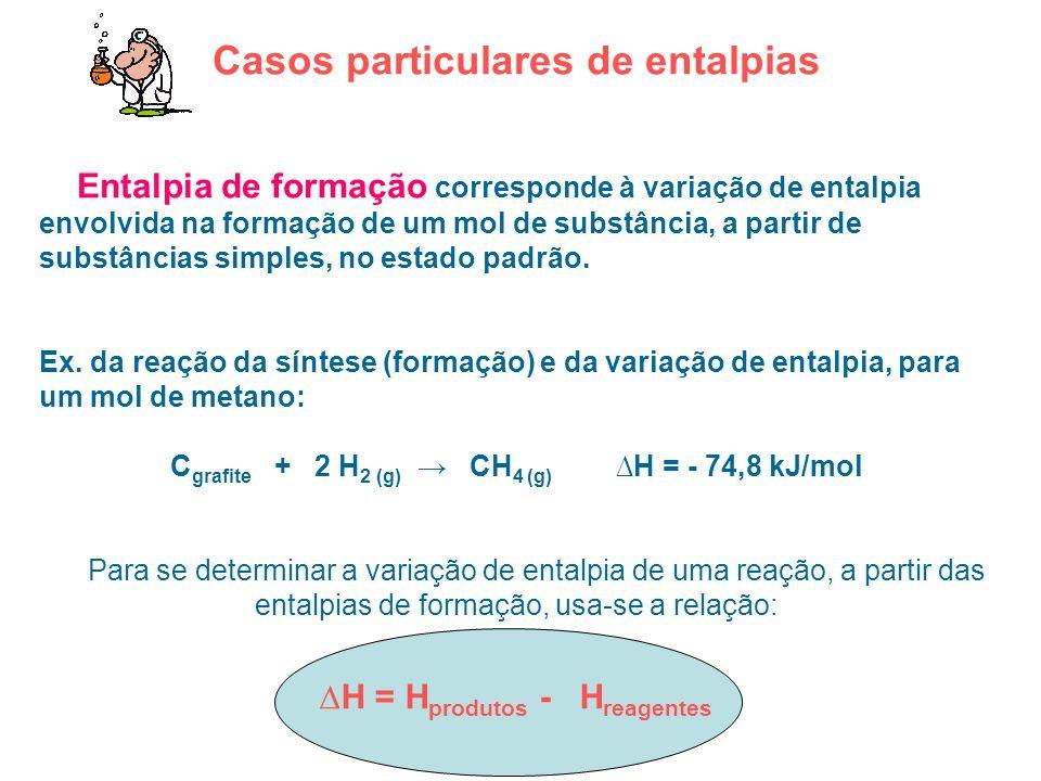 Casos particulares de entalpias Entalpia de formação corresponde à variação de entalpia envolvida na formação de um mol de substância, a partir de sub