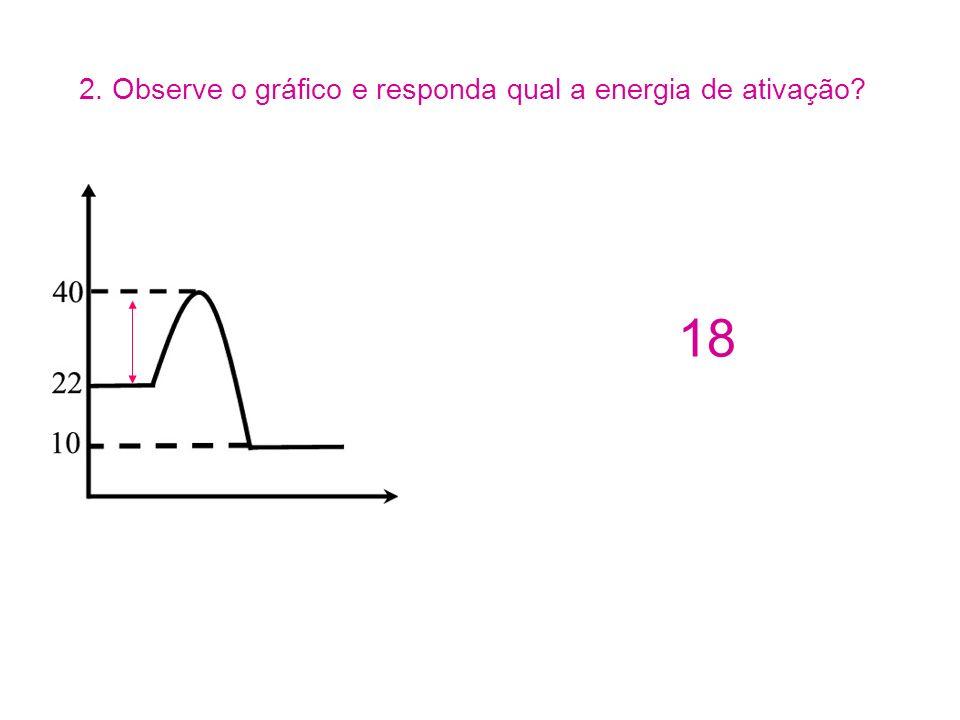 2. Observe o gráfico e responda qual a energia de ativação? 18