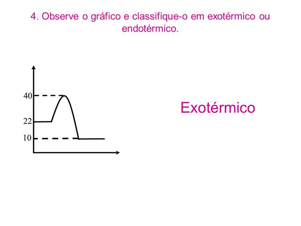 4. Observe o gráfico e classifique-o em exotérmico ou endotérmico. Exotérmico