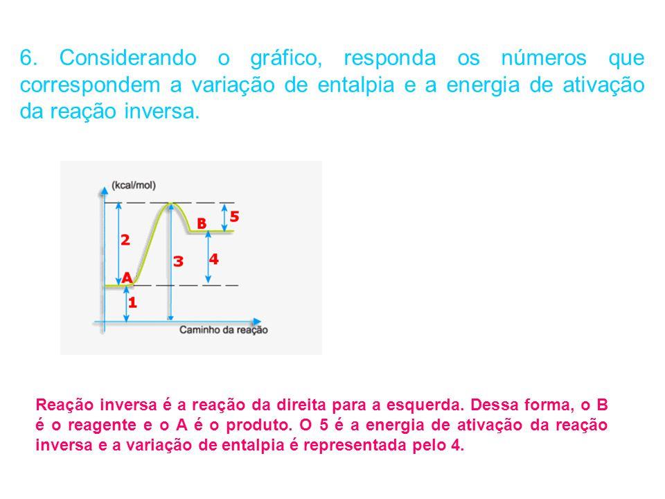 6. Considerando o gráfico, responda os números que correspondem a variação de entalpia e a energia de ativação da reação inversa. Reação inversa é a r
