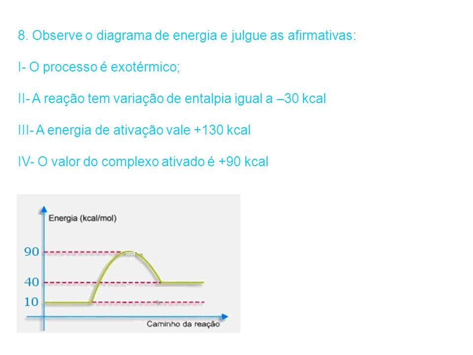 8. Observe o diagrama de energia e julgue as afirmativas: I- O processo é exotérmico; II- A reação tem variação de entalpia igual a –30 kcal III- A en