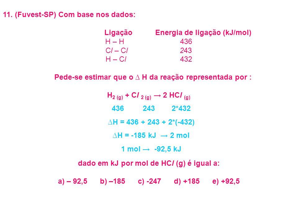 11. (Fuvest-SP) Com base nos dados: Ligação Energia de ligação (kJ/mol) H – H 436 Cl – Cl 243 H – Cl 432 Pede-se estimar que o H da reação representad