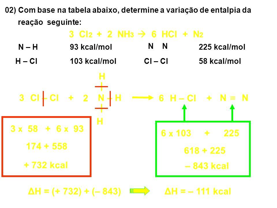 02) Com base na tabela abaixo, determine a variação de entalpia da reação seguinte: 3 Cl 2 + 2 NH 3 6 HCl + N 2 N – H93 kcal/mol H – Cl103 kcal/mol N 225 kcal/mol Cl – Cl58 kcal/mol Cl – Cl3+ 2 N – H H H H – Cl6 3 x 174 + 558 + N 58+936 x + 732 kcal 1036 x +225 618 + 225 – 843 kcal ΔH = (+ 732) + (– 843)ΔH = – 111 kcal