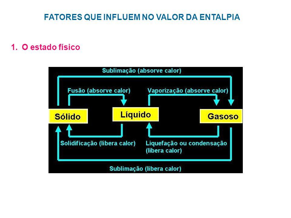 10.(UFRGS)Uma das etapas envolvidas na produção de álcool combustível é a fermentação.