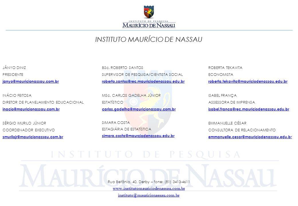INSTITUTO MAURÍCIO DE NASSAU Rua Betânia, 40, Derby – fone: (81) 3413-4611 www.institutomauriciodenassau.com.br instituto@mauricionassau.com.br JÂNYO