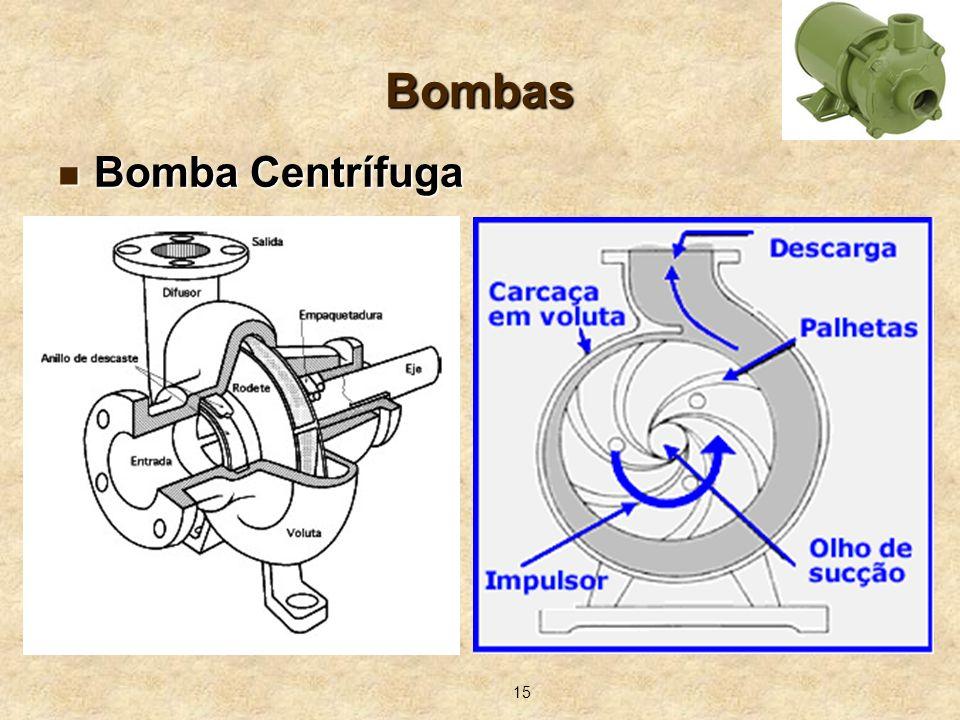 15 Bombas Bomba Centrífuga Bomba Centrífuga