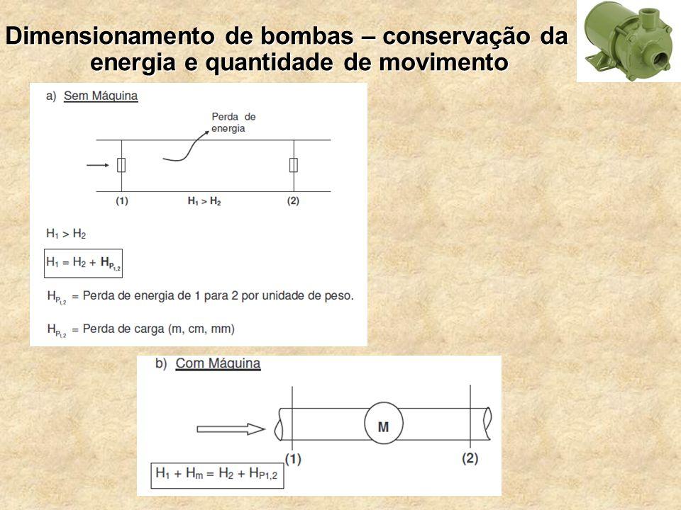 16 Dimensionamento de bombas – conservação da energia e quantidade de movimento