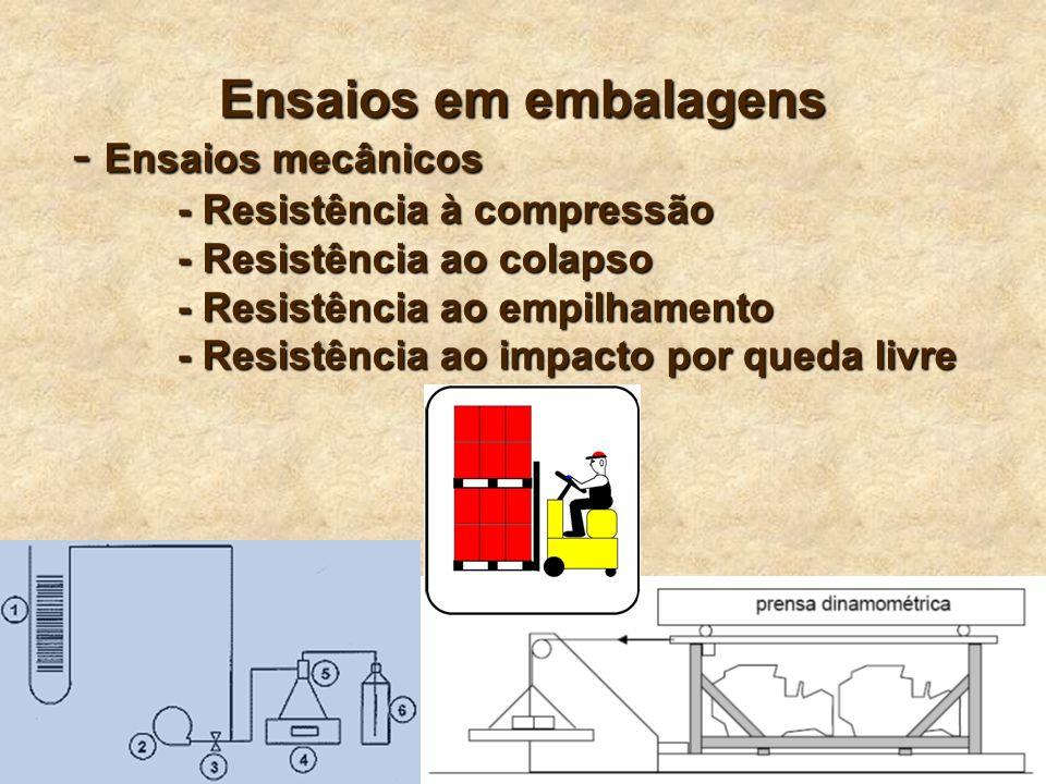 18 Ensaios em embalagens - Ensaios mecânicos - Resistência à compressão - Resistência ao colapso - Resistência ao empilhamento - Resistência ao impact