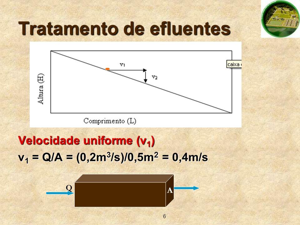 6 Tratamento de efluentes Velocidade uniforme (v 1 ) v 1 = Q/A = (0,2m 3 /s)/0,5m 2 = 0,4m/s Q A