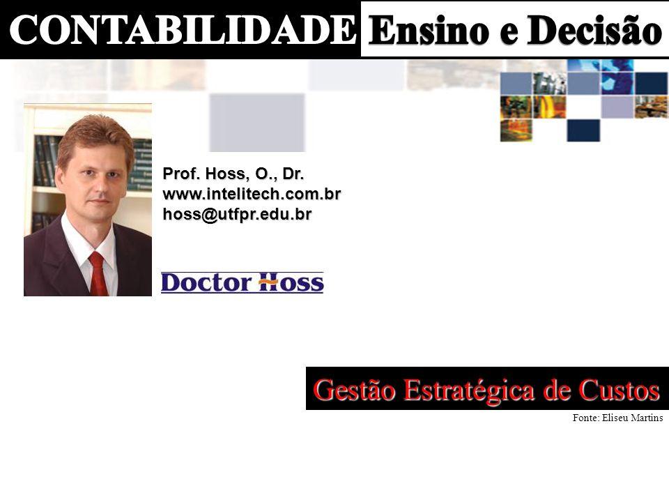 Prof. Hoss, O., Dr. www.intelitech.com.brhoss@utfpr.edu.br Gestão Estratégica de Custos Fonte: Eliseu Martins