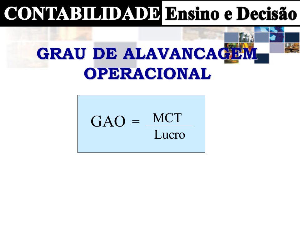 GRAU DE ALAVANCAGEM OPERACIONAL GAO = MCT Lucro
