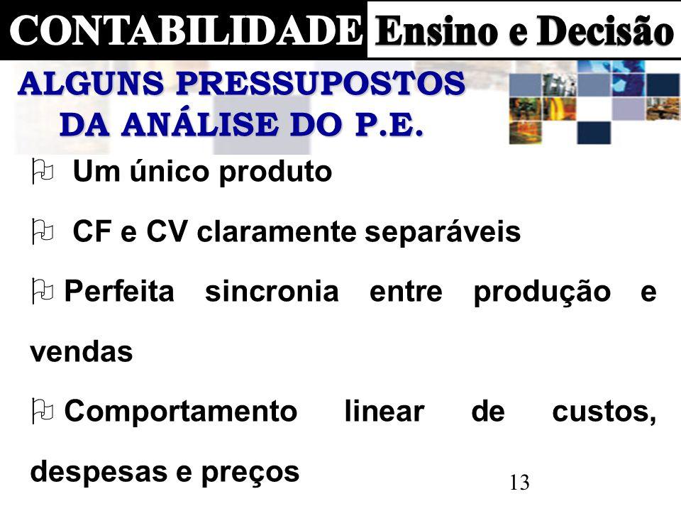 13 O Um único produto O CF e CV claramente separáveis O Perfeita sincronia entre produção e vendas O Comportamento linear de custos, despesas e preços