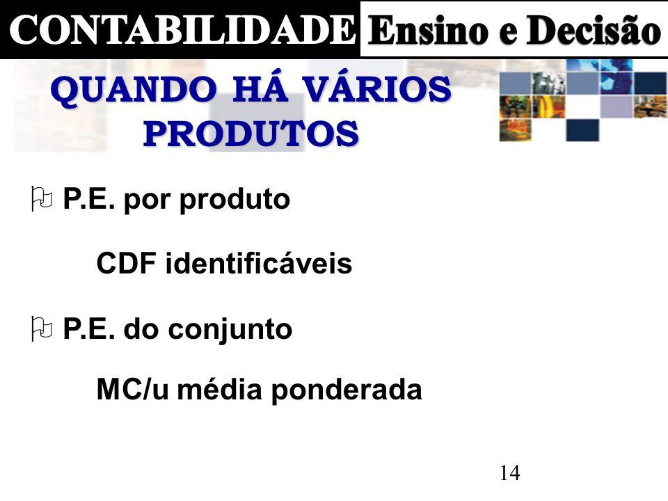 14 O P.E. por produto CDF identificáveis O P.E. do conjunto MC/u média ponderada QUANDO HÁ VÁRIOS PRODUTOS