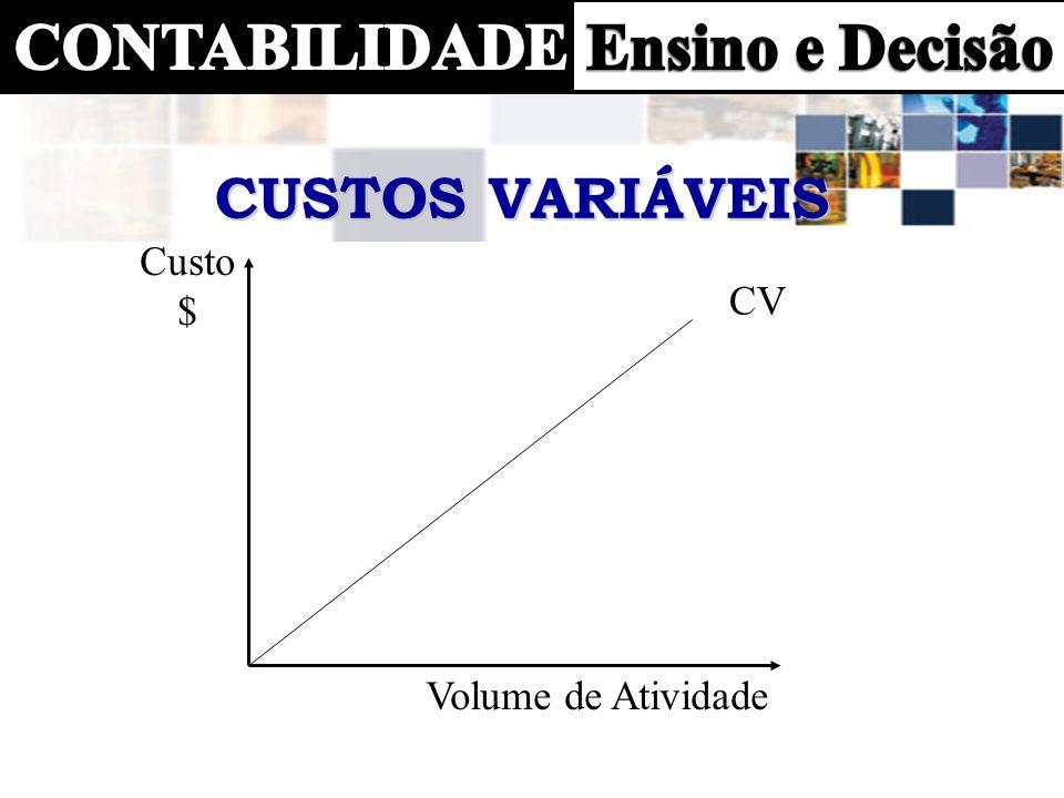 14 O P.E.por produto CDF identificáveis O P.E.