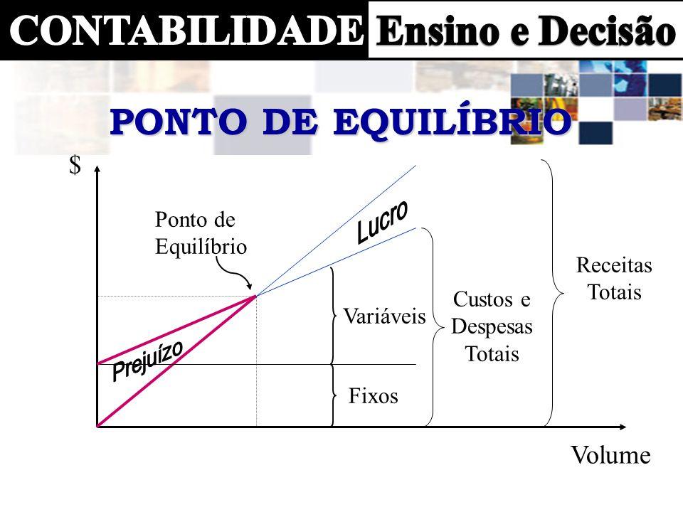 16 O MC/u baixa O Grande flexibilidade O Na expansão, lucros moderados O Na retração, sofre menos PREPONDERÂNCIA DE CDV