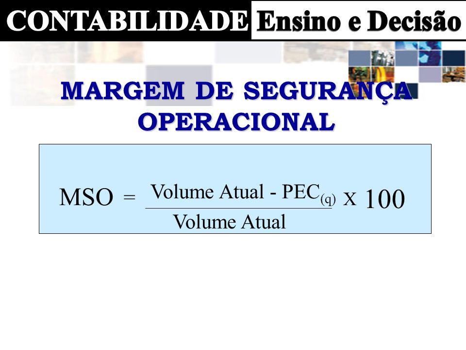 MARGEM DE SEGURANÇA OPERACIONAL MSO = Volume Atual - PEC (q) X 100 Volume Atual