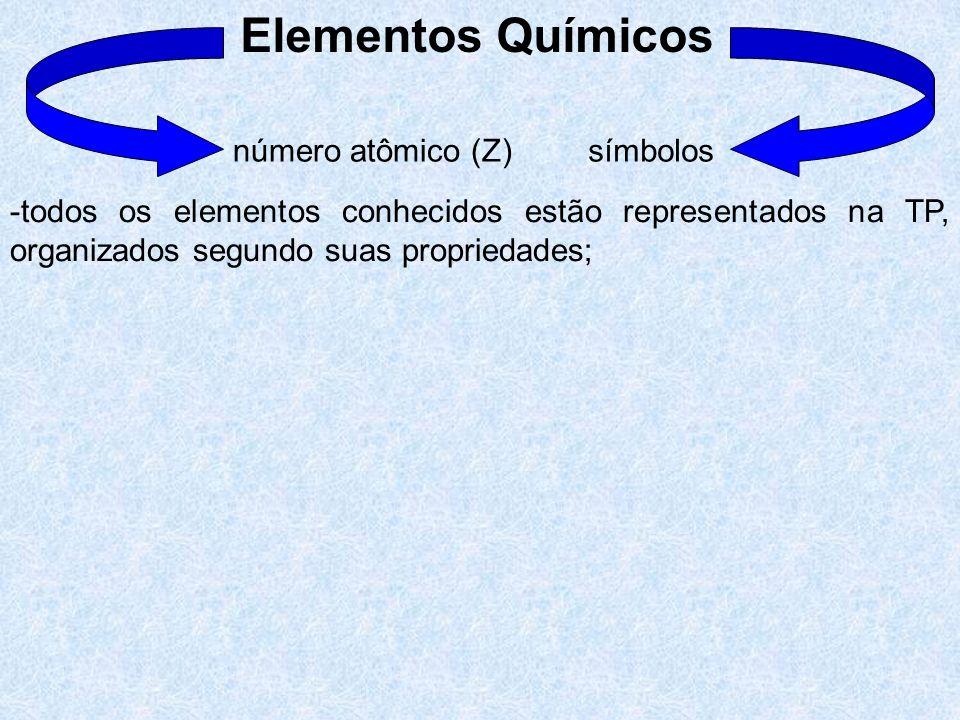Elementos Químicos número atômico (Z)símbolos -todos os elementos conhecidos estão representados na TP, organizados segundo suas propriedades;