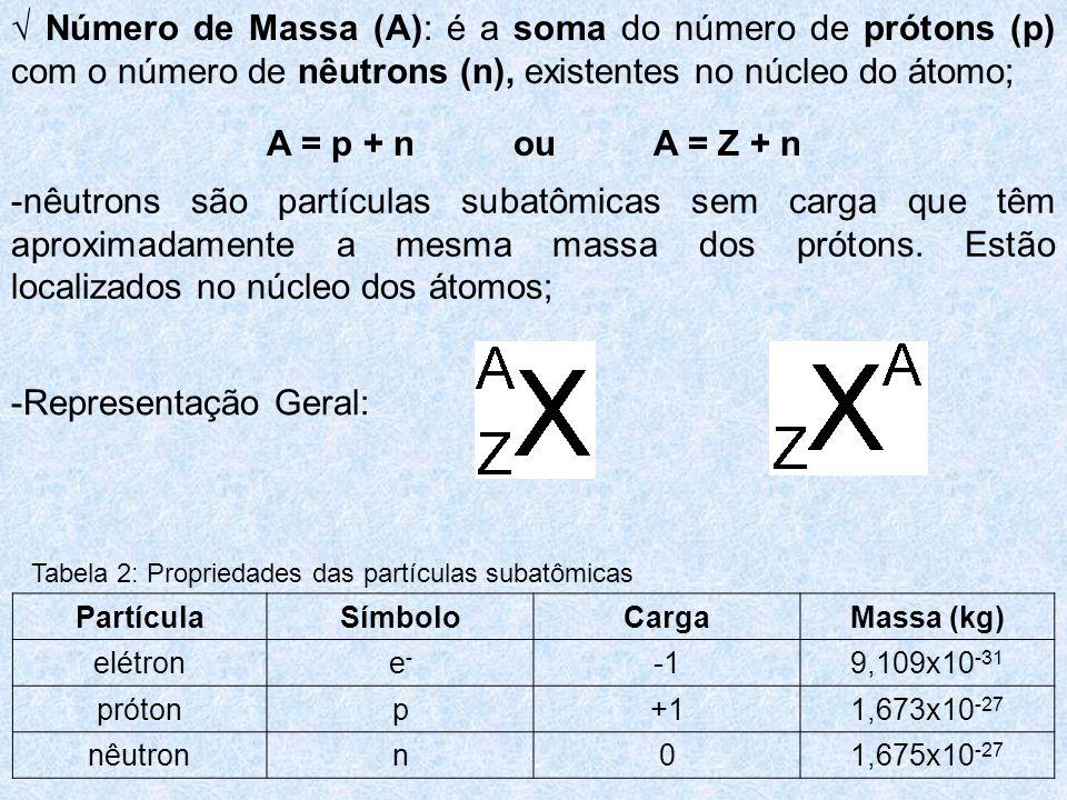 Número de Massa (A): é a soma do número de prótons (p) com o número de nêutrons (n), existentes no núcleo do átomo; A = p + n ou A = Z + n -Representa
