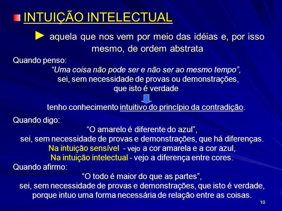 10 INTUIÇÃO INTELECTUAL aquela que nos vem por meio das idéias e, por isso mesmo, de ordem abstrata aquela que nos vem por meio das idéias e, por isso