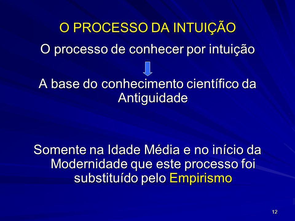 12 O PROCESSO DA INTUIÇÃO O processo de conhecer por intuição A base do conhecimento científico da Antiguidade Somente na Idade Média e no início da M