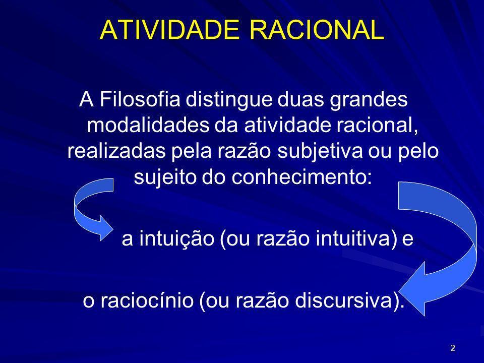 2 ATIVIDADE RACIONAL A Filosofia distingue duas grandes modalidades da atividade racional, realizadas pela razão subjetiva ou pelo sujeito do conhecim
