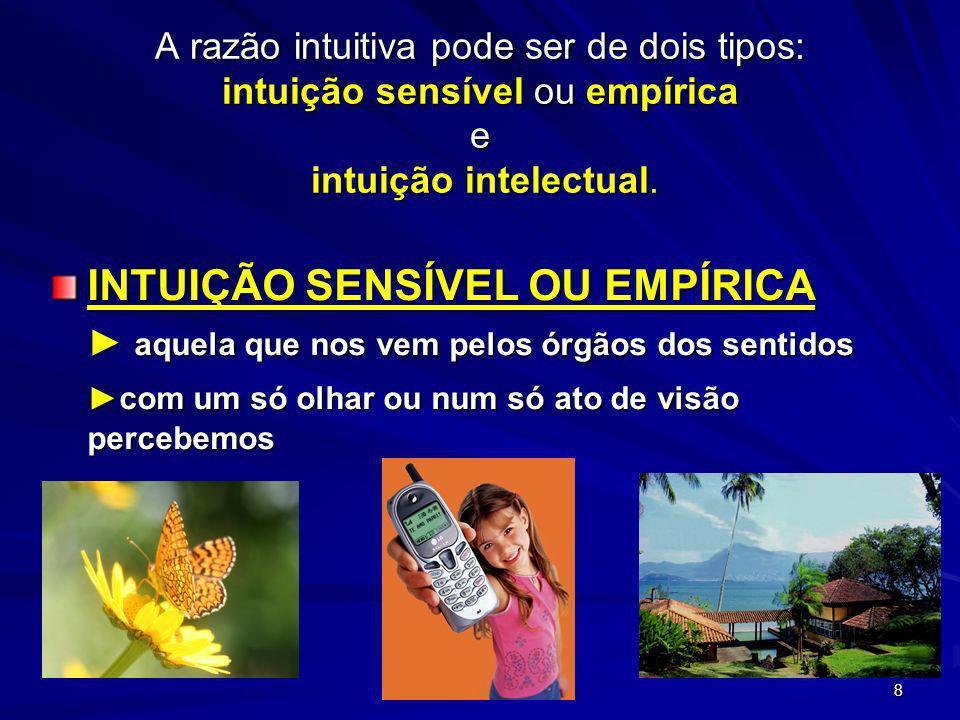 8 A razão intuitiva pode ser de dois tipos: intuição sensível ou empírica e intuição intelectual. INTUIÇÃO SENSÍVEL OU EMPÍRICA aquela que nos vem pel