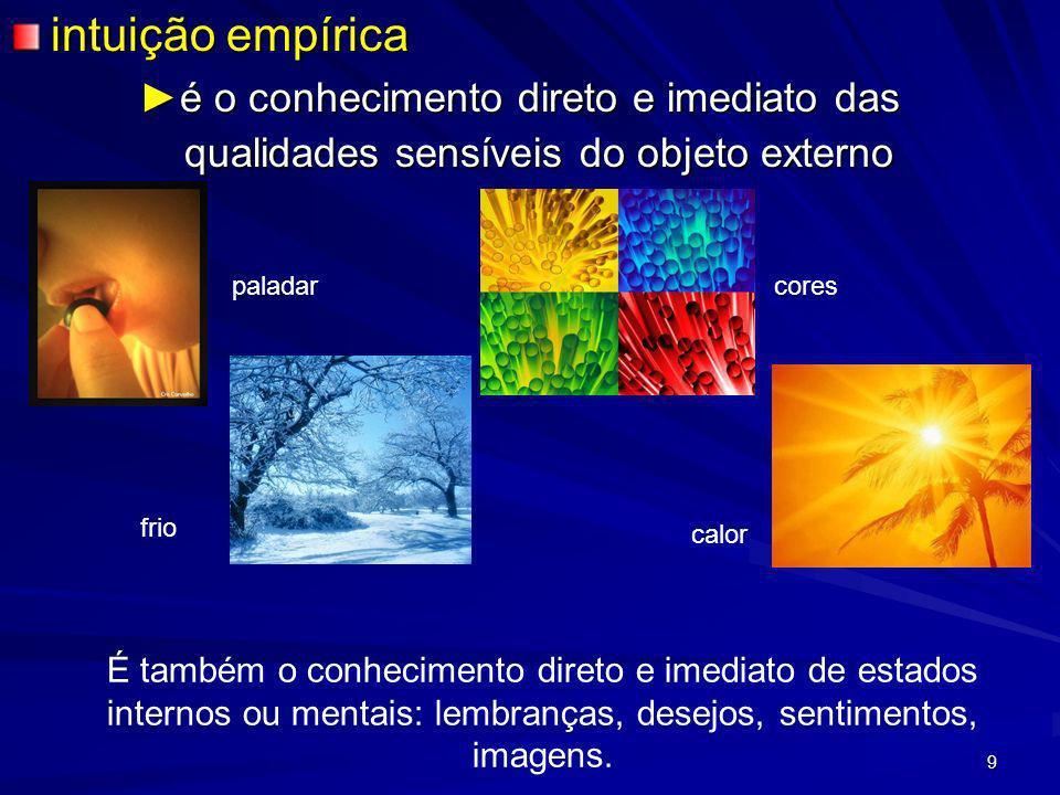 9 intuição empírica é o conhecimento direto e imediato das qualidades sensíveis do objeto externoé o conhecimento direto e imediato das qualidades sen