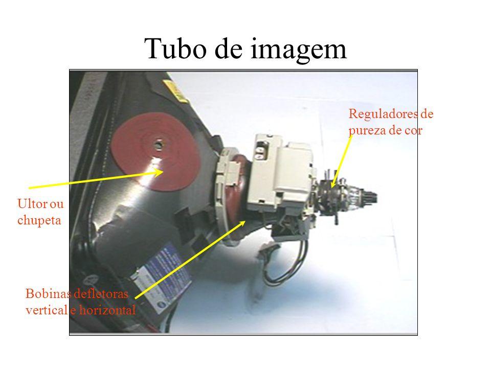 Saída Vertical e Horizontal Transisor de saída horizontal Circuitos Integrados Verticais