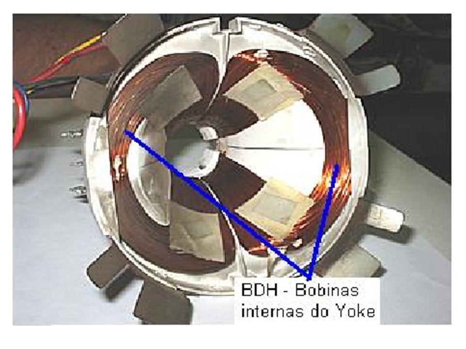 Elementos principais da fonte Transforador Chopper Transistores chaveadores