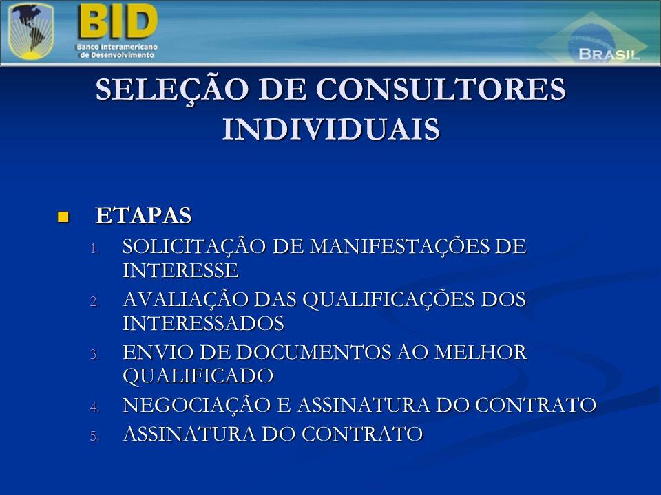 SELEÇÃO DE CONSULTORES INDIVIDUAIS ETAPAS ETAPAS 1. SOLICITAÇÃO DE MANIFESTAÇÕES DE INTERESSE 2. AVALIAÇÃO DAS QUALIFICAÇÕES DOS INTERESSADOS 3. ENVIO