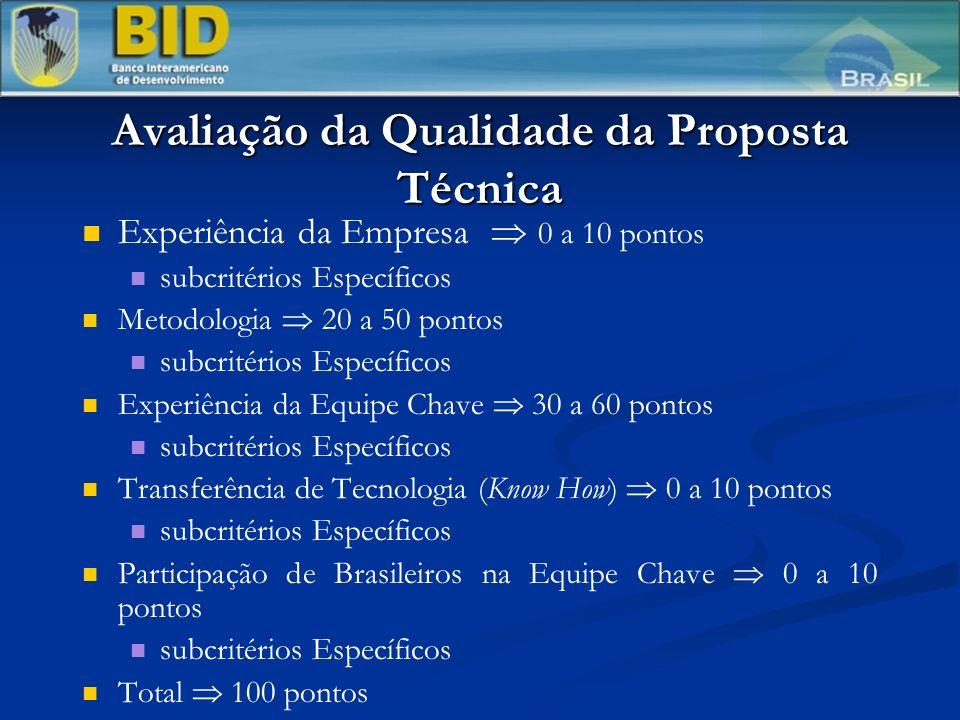 Avaliação da Qualidade da Proposta Técnica Experiência da Empresa 0 a 10 pontos subcritérios Específicos Metodologia 20 a 50 pontos subcritérios Específicos Experiência da Equipe Chave 30 a 60 pontos subcritérios Específicos Transferência de Tecnologia (Know How) 0 a 10 pontos subcritérios Específicos Participação de Brasileiros na Equipe Chave 0 a 10 pontos subcritérios Específicos Total 100 pontos