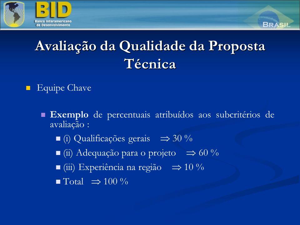 Avaliação da Qualidade da Proposta Técnica Equipe Chave Exemplo de percentuais atribuídos aos subcritérios de avaliação : (i) Qualificações gerais 30 % (ii) Adequação para o projeto 60 % (iii) Experiência na região 10 % Total 100 %