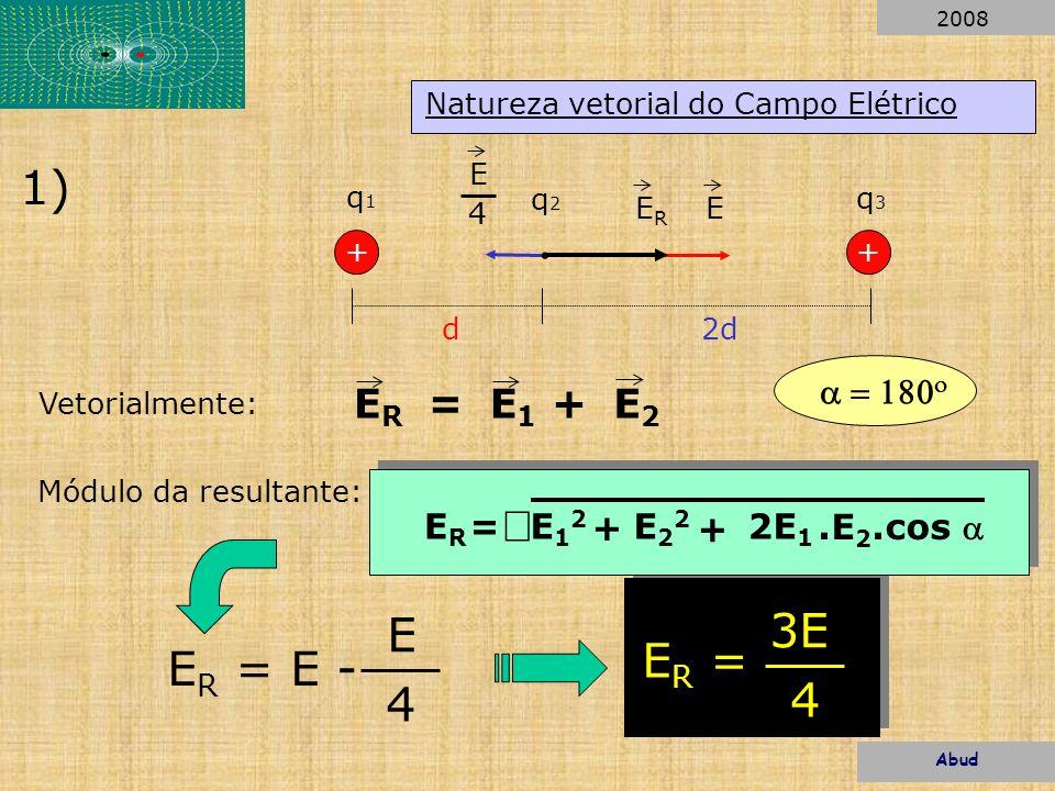 Natureza vetorial do Campo Elétrico E E 4 ERER Módulo da resultante: E R = E - E 4 E R = 3E 4 1) + ERER =E12E12 E22E22 + 2E 1.E 2.cos ERER = E1E1 E2E2