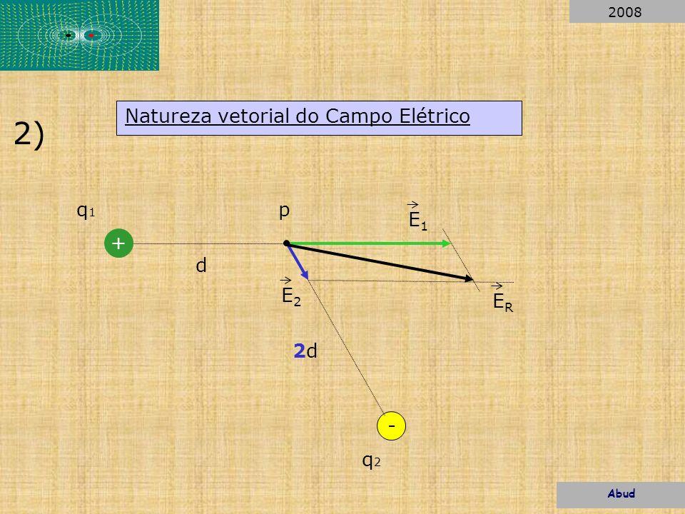 E1E1 q2q2 q1q1 - + d 2d2d p E2E2 ERER Natureza vetorial do Campo Elétrico 2) Abud 2008