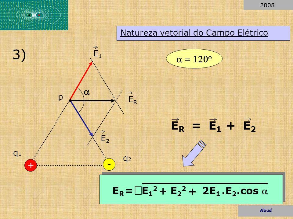3) E1E1 E2E2 ERER ERER = E1E1 E2E2 + + ERER =E12E12 E22E22 + 2E 1.E 2.cos Natureza vetorial do Campo Elétrico + q1q1 p - q2q2 Abud 2008