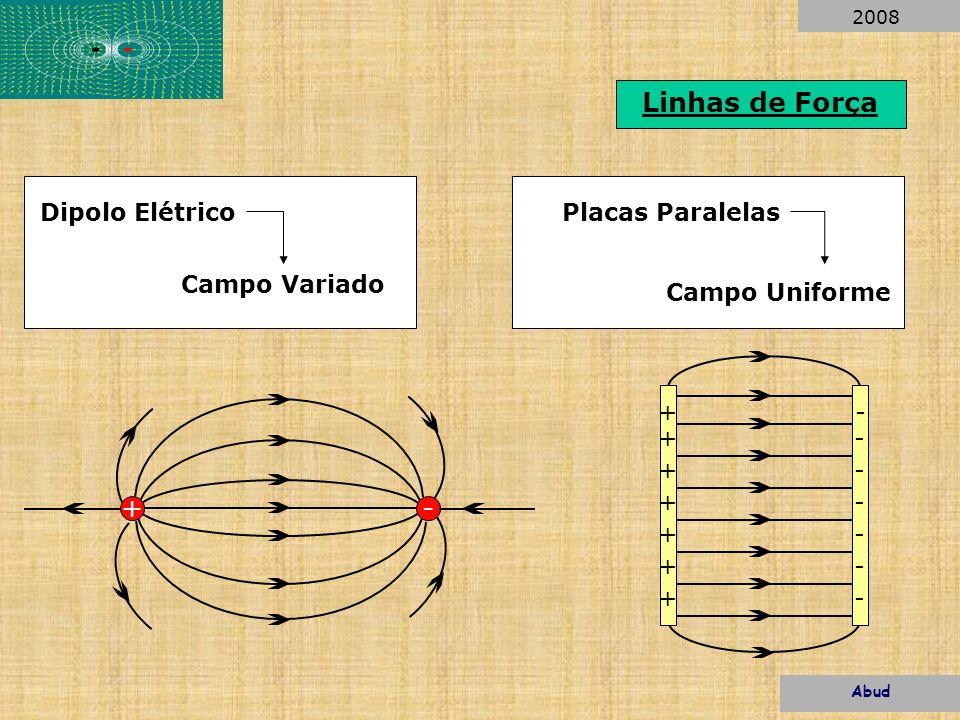 Características das Linhas de Força 1)As Linhas de força são sempre perpendiculares à superfície dos corpos carregados.