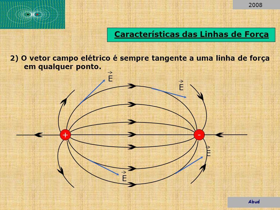 Características das Linhas de Força 2) O vetor campo elétrico é sempre tangente a uma linha de força em qualquer ponto. +- E E E E Abud 2008