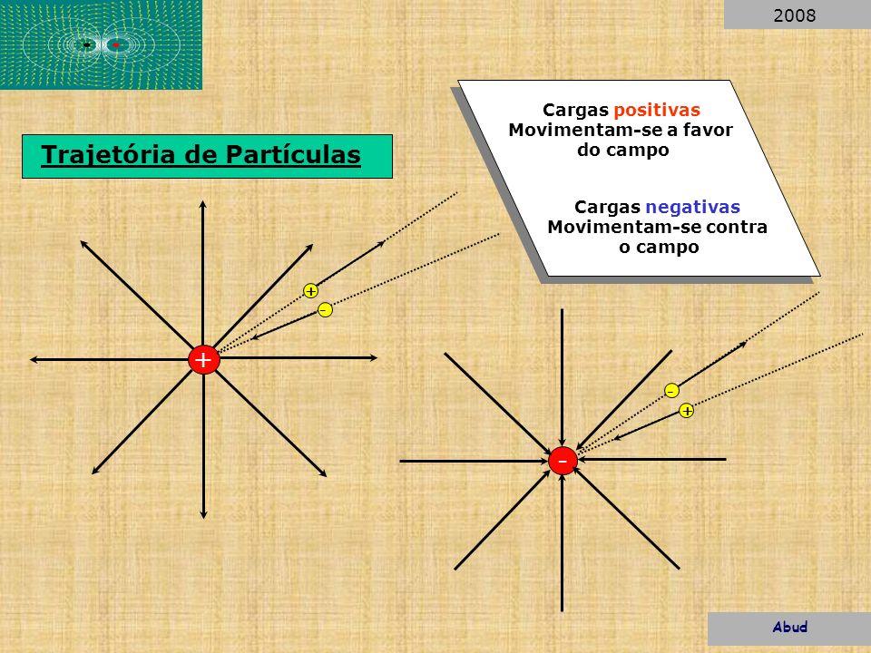 Trajetória de Partículas +- + - Cargas positivas movimentam-se espontaneamente a favor do campo Cargas negativas movimentam-se espontaneamente contra o campo Abud 2008