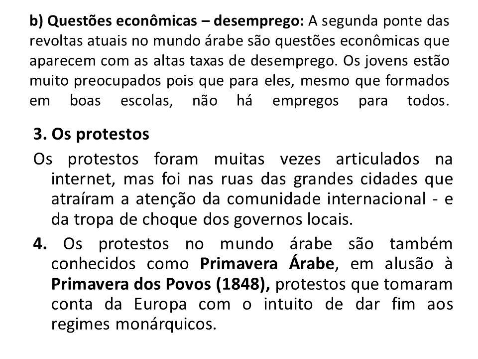 5.Quais países iniciaram as revoltas populares.
