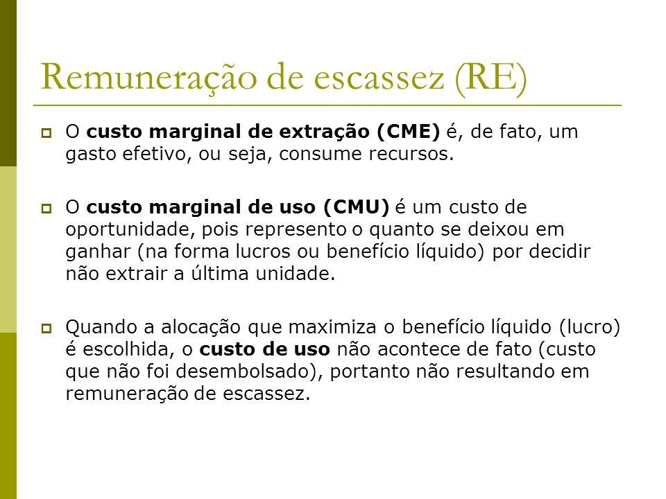 Remuneração de escassez (RE) O custo marginal de extração (CME) é, de fato, um gasto efetivo, ou seja, consume recursos. O custo marginal de uso (CMU)