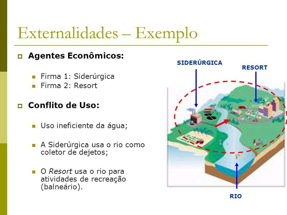 Externalidades – Exemplo Agentes Econômicos: Firma 1: Siderúrgica Firma 2: Resort Conflito de Uso: Uso ineficiente da água; A Siderúrgica usa o rio co