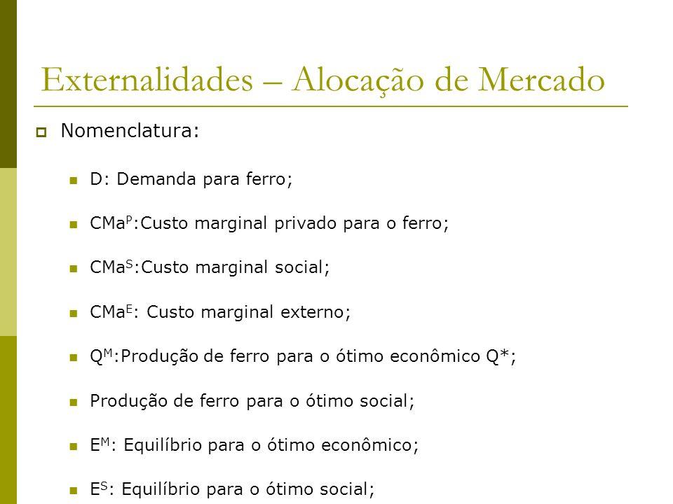 Externalidades – Alocação de Mercado Nomenclatura: D: Demanda para ferro; CMa P :Custo marginal privado para o ferro; CMa S :Custo marginal social; CM