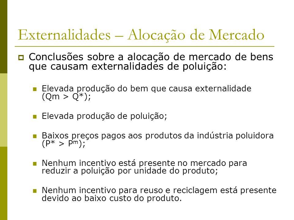 Externalidades – Alocação de Mercado Conclusões sobre a alocação de mercado de bens que causam externalidades de poluição: Elevada produção do bem que