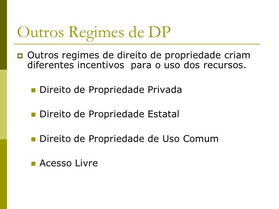 Outros Regimes de DP Outros regimes de direito de propriedade criam diferentes incentivos para o uso dos recursos. Direito de Propriedade Privada Dire