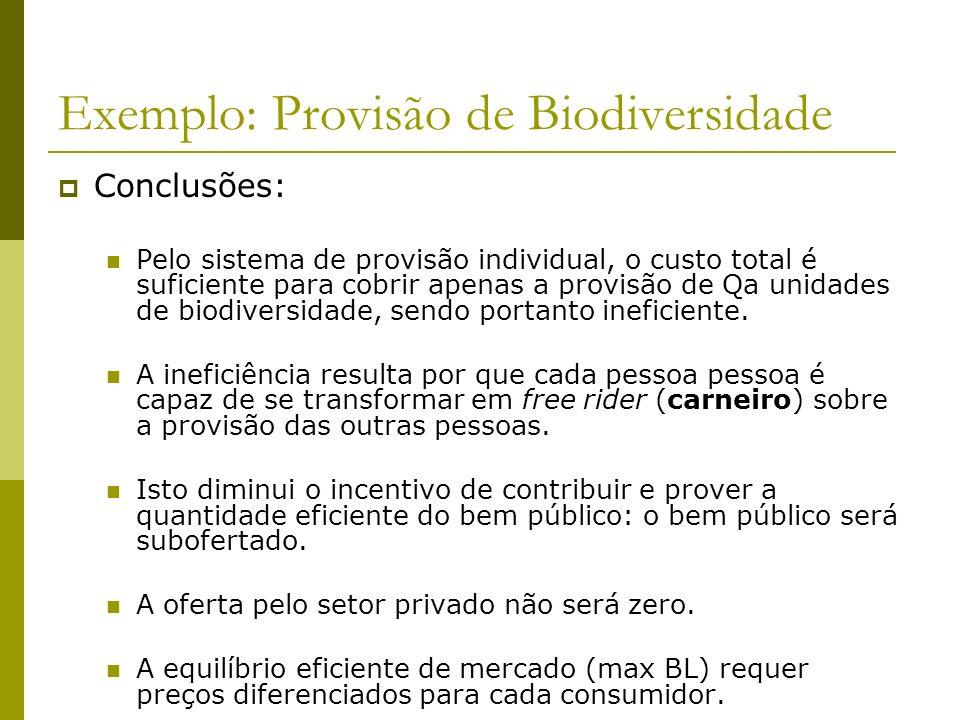 Exemplo: Provisão de Biodiversidade Conclusões: Pelo sistema de provisão individual, o custo total é suficiente para cobrir apenas a provisão de Qa un