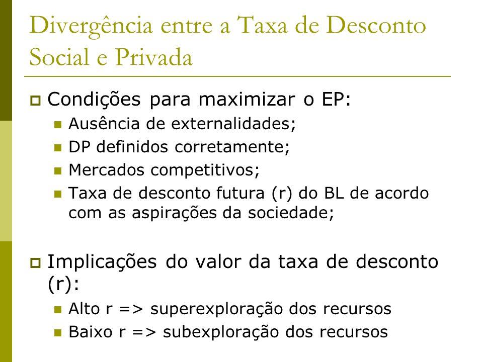 Divergência entre a Taxa de Desconto Social e Privada Condições para maximizar o EP: Ausência de externalidades; DP definidos corretamente; Mercados c