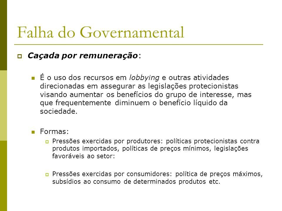 Falha do Governamental Caçada por remuneração: É o uso dos recursos em lobbying e outras atividades direcionadas em assegurar as legislações protecion