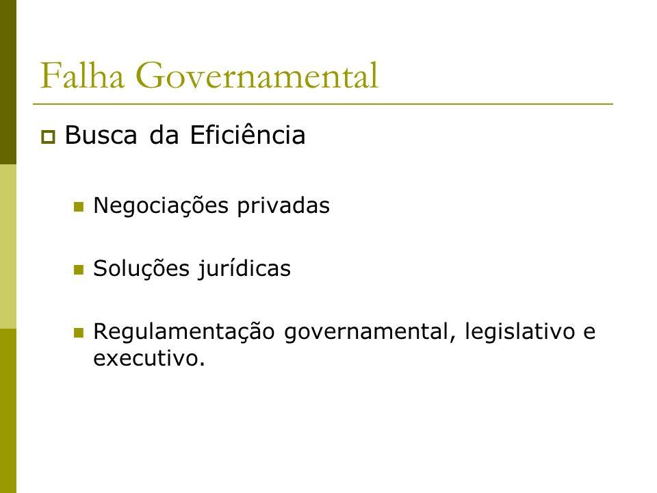 Falha Governamental Busca da Eficiência Negociações privadas Soluções jurídicas Regulamentação governamental, legislativo e executivo.