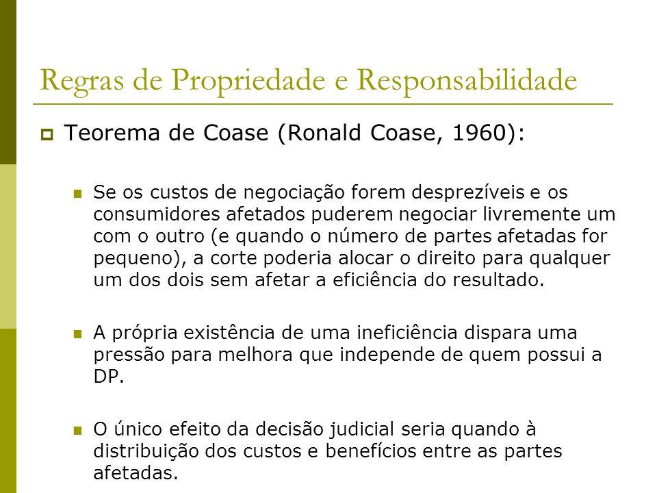 Regras de Propriedade e Responsabilidade Teorema de Coase (Ronald Coase, 1960): Se os custos de negociação forem desprezíveis e os consumidores afetad