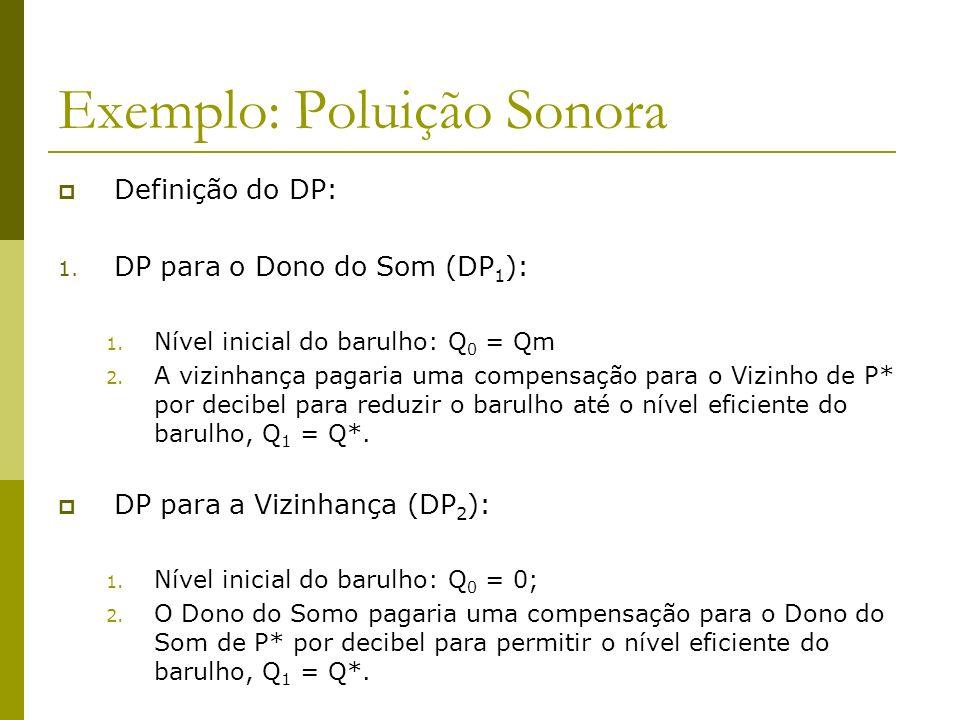 Exemplo: Poluição Sonora Definição do DP: 1. DP para o Dono do Som (DP 1 ): 1. Nível inicial do barulho: Q 0 = Qm 2. A vizinhança pagaria uma compensa